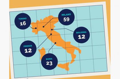 Coworking in Italia: la nuova civiltà dello stare insieme