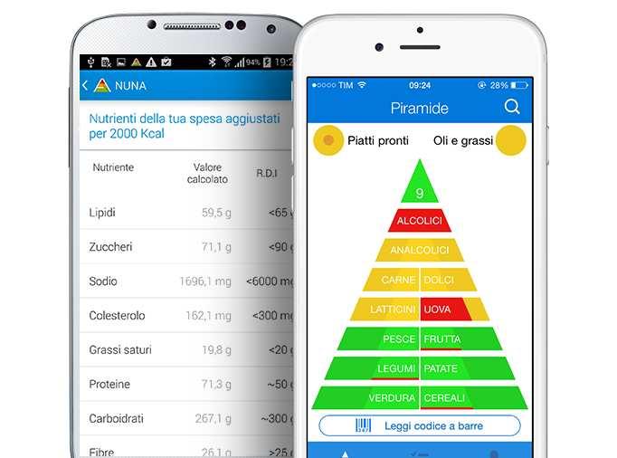 app per mangiare sano