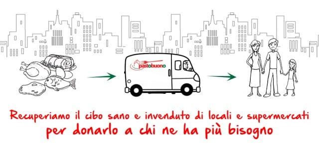 pasto-buono-qui-foundation-recupero-prodotti-alimentari-in-eccedenza (1)
