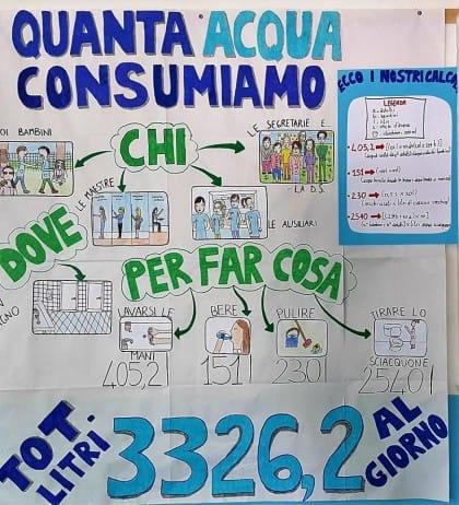 rimini-scuola-sostenibile-riqualificazione-edifici-scolastici-alunni-insegnanti (3)