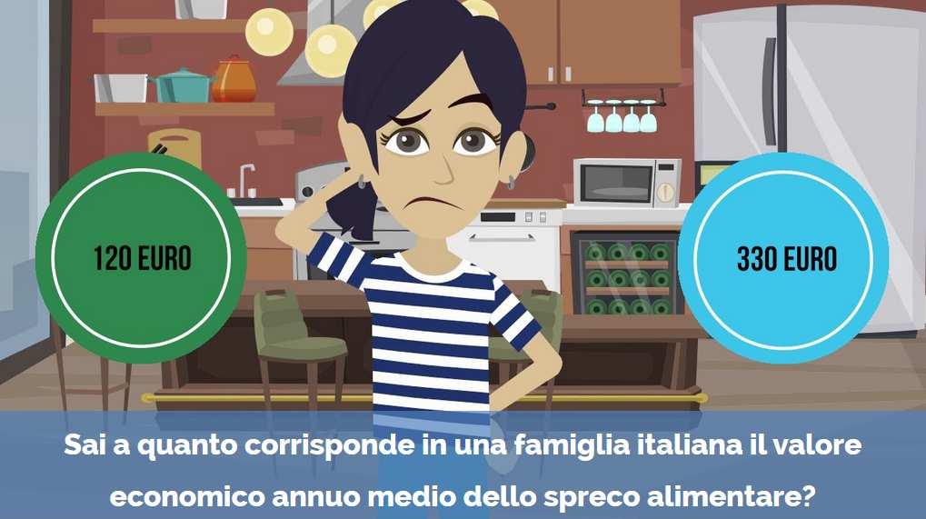 gioco online contro lo spreco alimentare